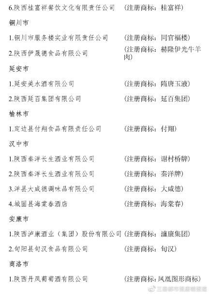 """65个企业(品牌)被认定为首批""""陕西老字号""""(图4)"""