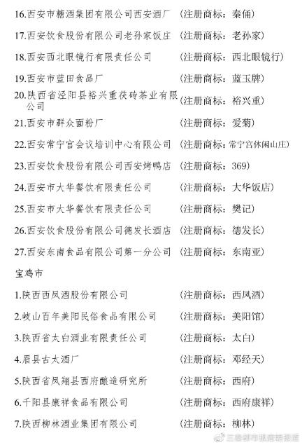 """65个企业(品牌)被认定为首批""""陕西老字号""""(图2)"""