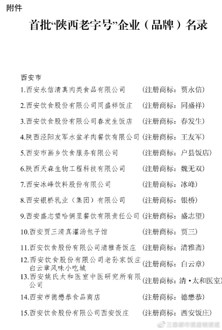 """65个企业(品牌)被认定为首批""""陕西老字号""""(图1)"""