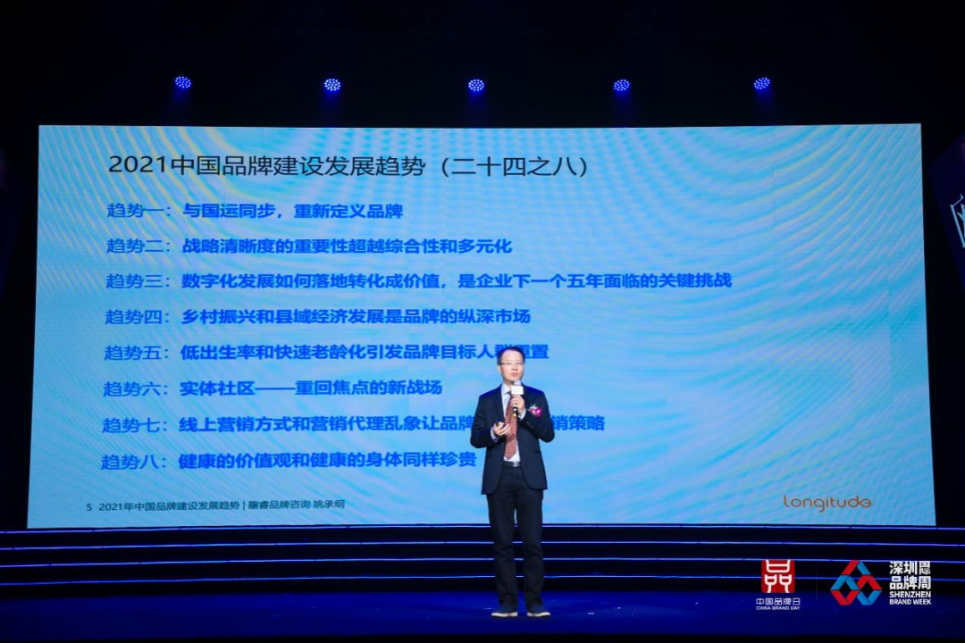 姚承纲:2021中国品牌建设发展的8个趋势(图5)